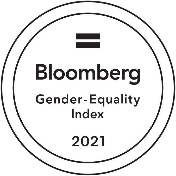 2021 Gender-Equality Index