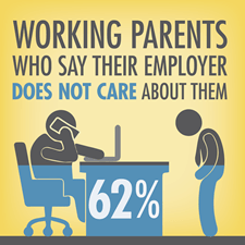 a study on working of modern A new study of working parents across the us reveals many working moms and dads fare feeling burnt out at work and new study of modern families and.